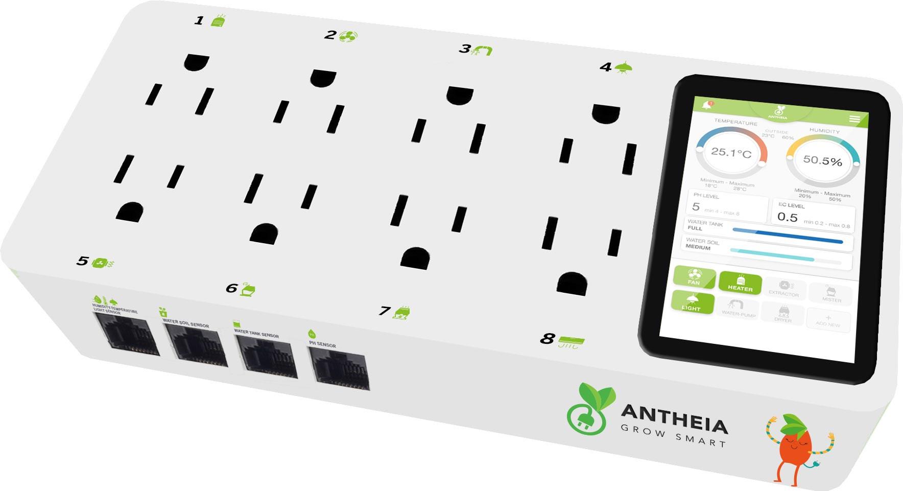 Antheia Box